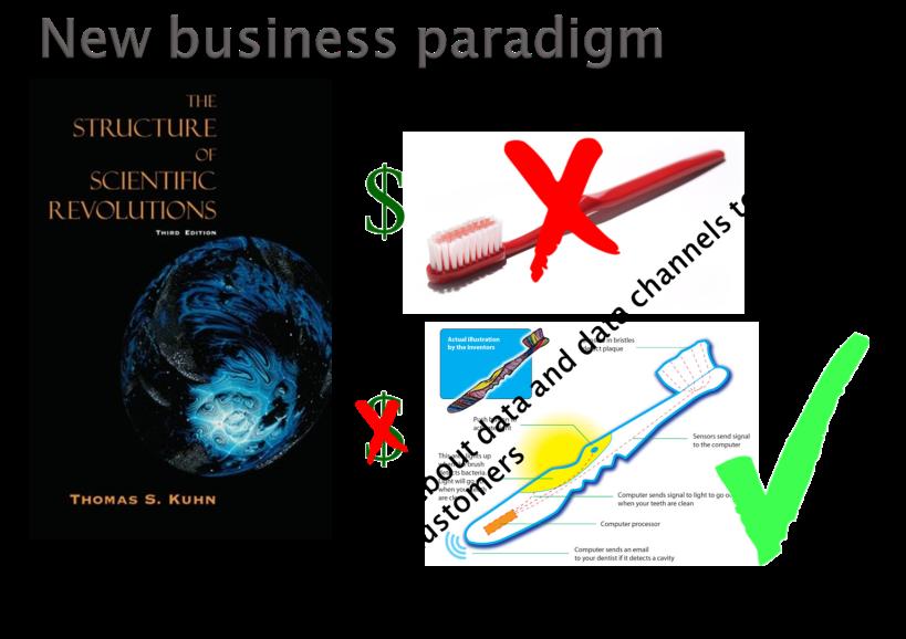 Why DevOps - new business paradigm
