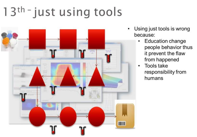 Just Tools
