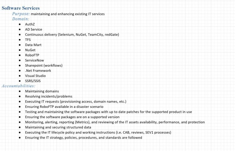 Software Services - PDAM